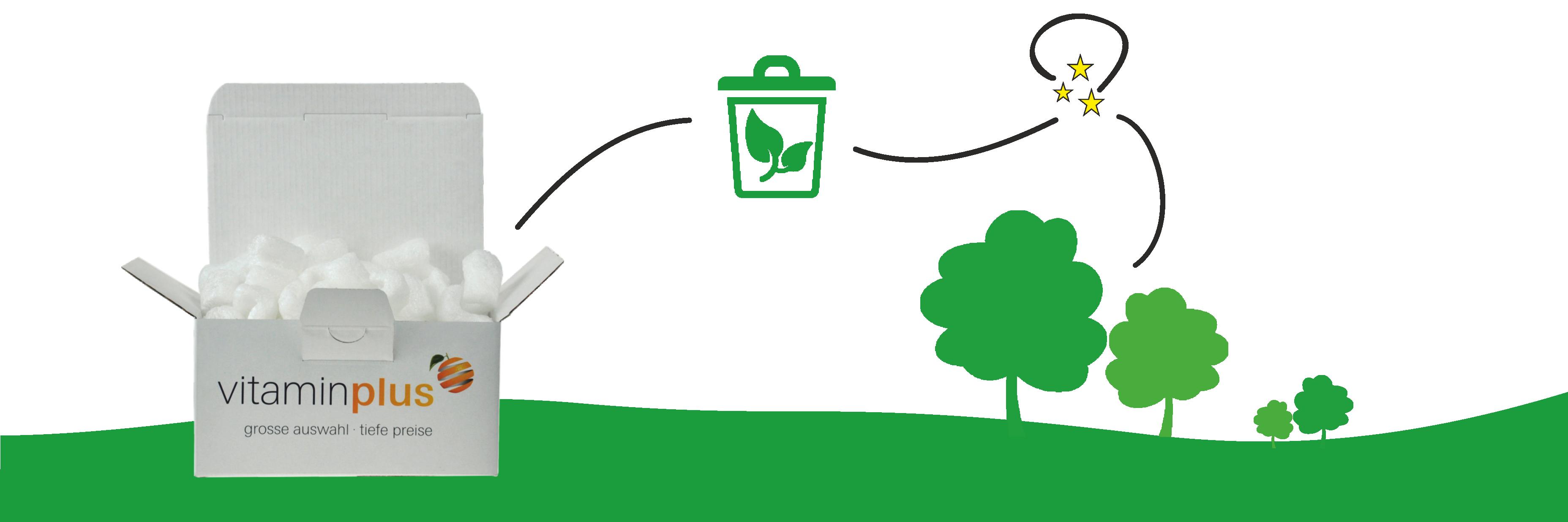 umweltfreundlich_verpacken.png